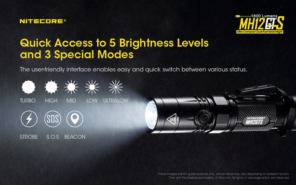Nitecore MH12GTS LED Rechargeable Flashlight (1800 Lumens) - Thomas Tools