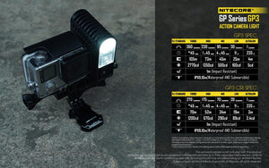 Nitecore GP3 Action Camera Light (360 Lumens)