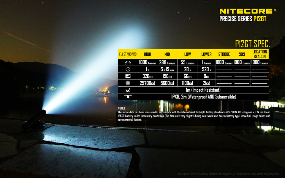 Nitecore P12GT LED Flashlight (1000 Lumens)