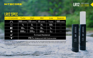 Nitecore LR12 2in1 Lantern Flashlight (1000 Lumens)