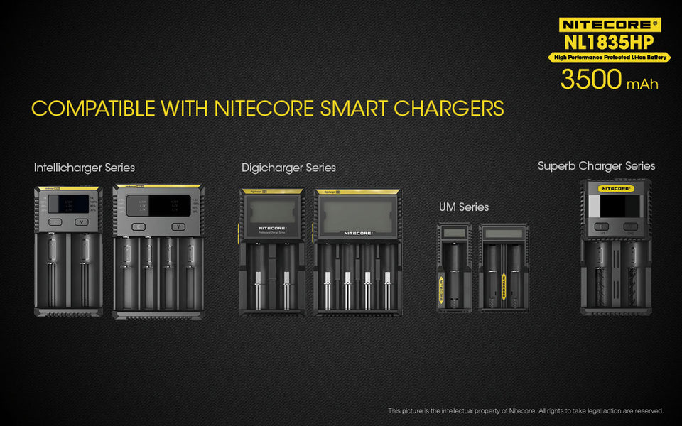 Nitecore Battery NL1835HP