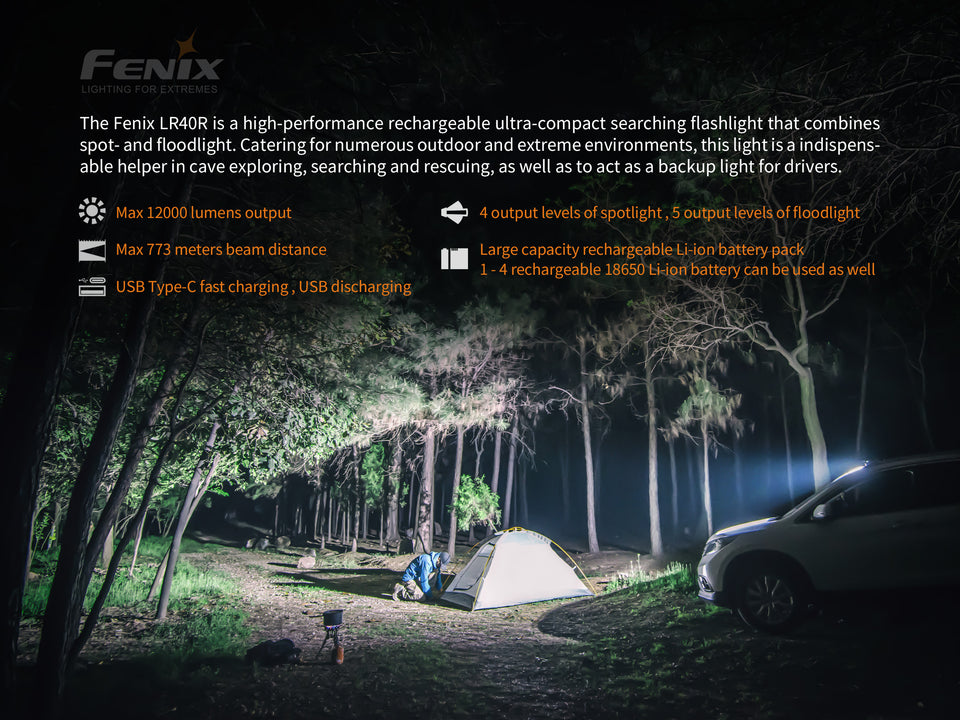 Fenix LR40R Rechargeable Flashlight (12000 Lumens) - Thomas Tools