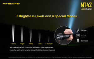Nitecore MT42 LED Flashlight (1800 Lumens)