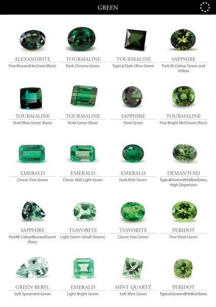 gemstone color guide green