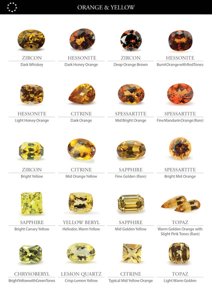 gemstone color guide yellow