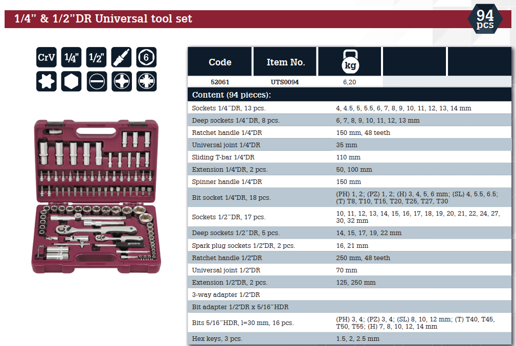"1/4"", 1/2"" DR Universal tool set, 94 pcs UTS0094 Thorvik Tools"