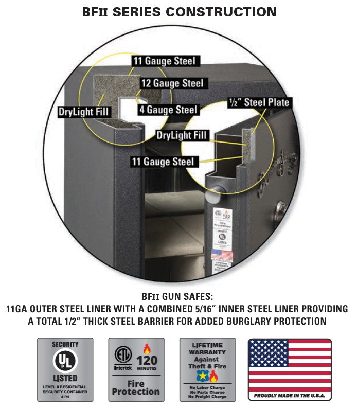 AMSEC BFII Series Rifle & Gun Safe Body Construction
