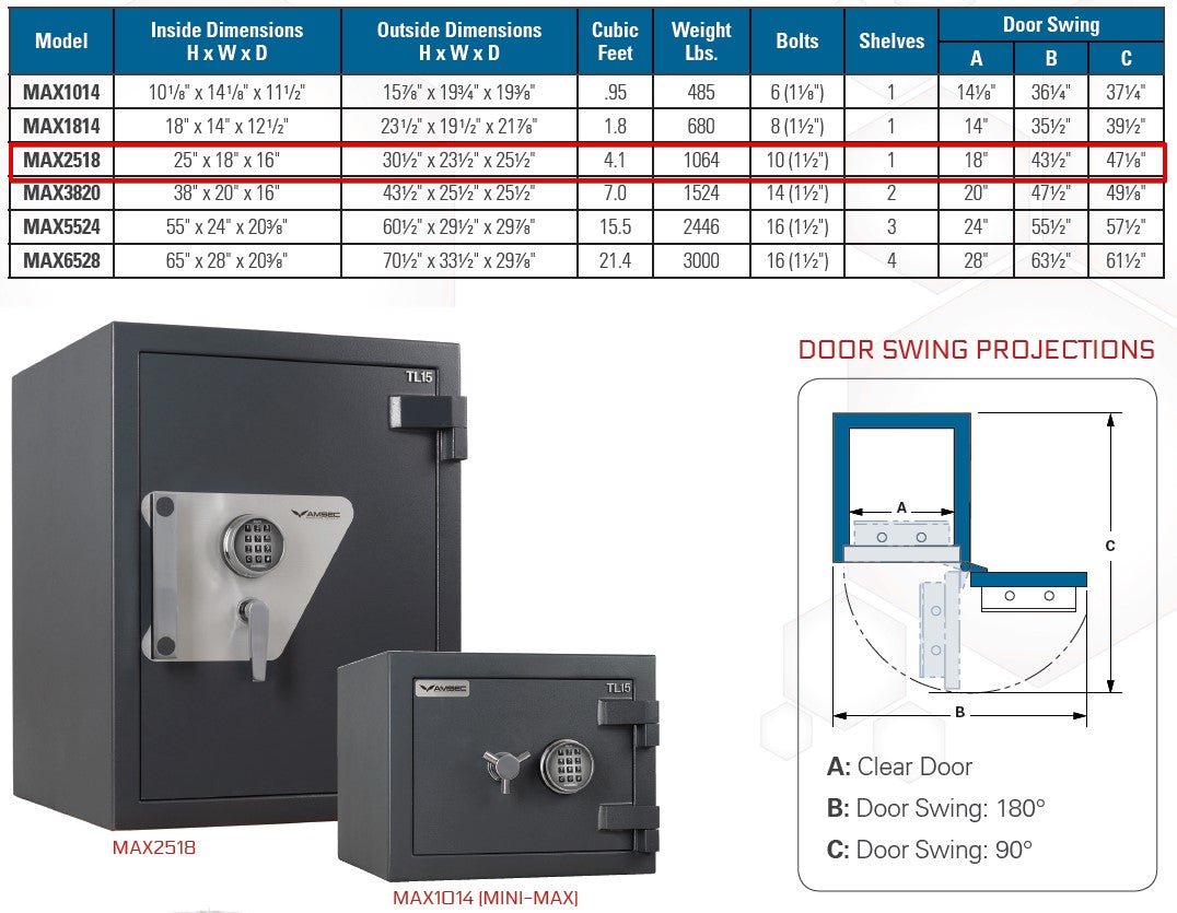 AMSEC MAX15 Composite Burglary & Fire Safe MAX2518 Specs