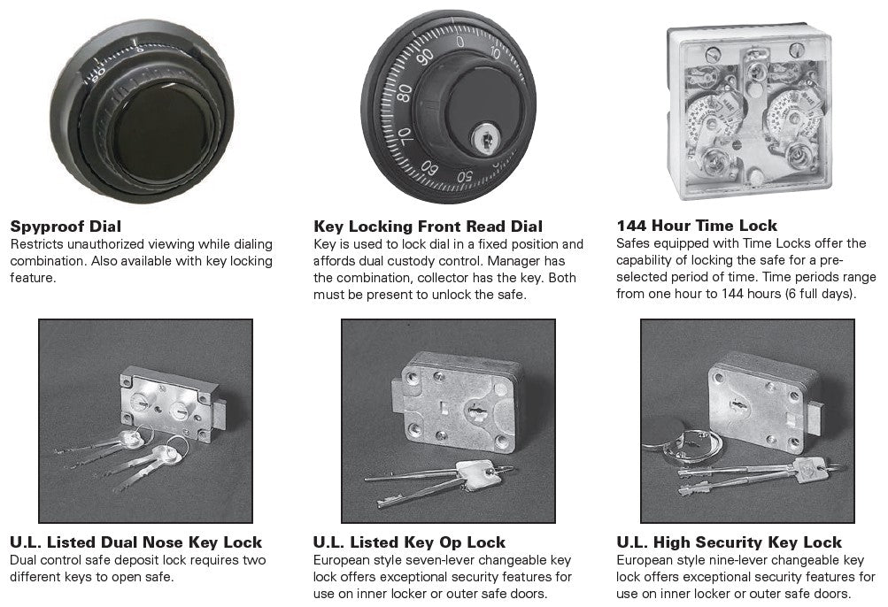 U.L. Listed Group 2 Mechanical Combination Safe Lock Variations