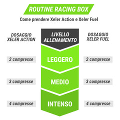 Routine Racing