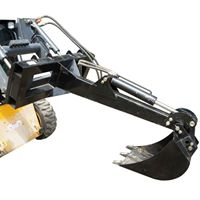 Skid Steer Attachments | Backhoe Attachment