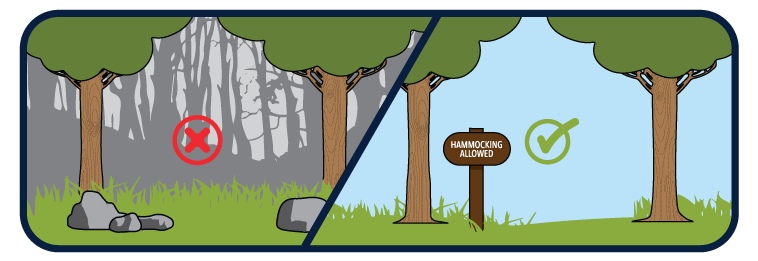 Eno Responsible Hammocking - Good campsites are found, not made