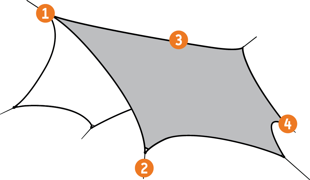Product Image Outline with Bullet Points