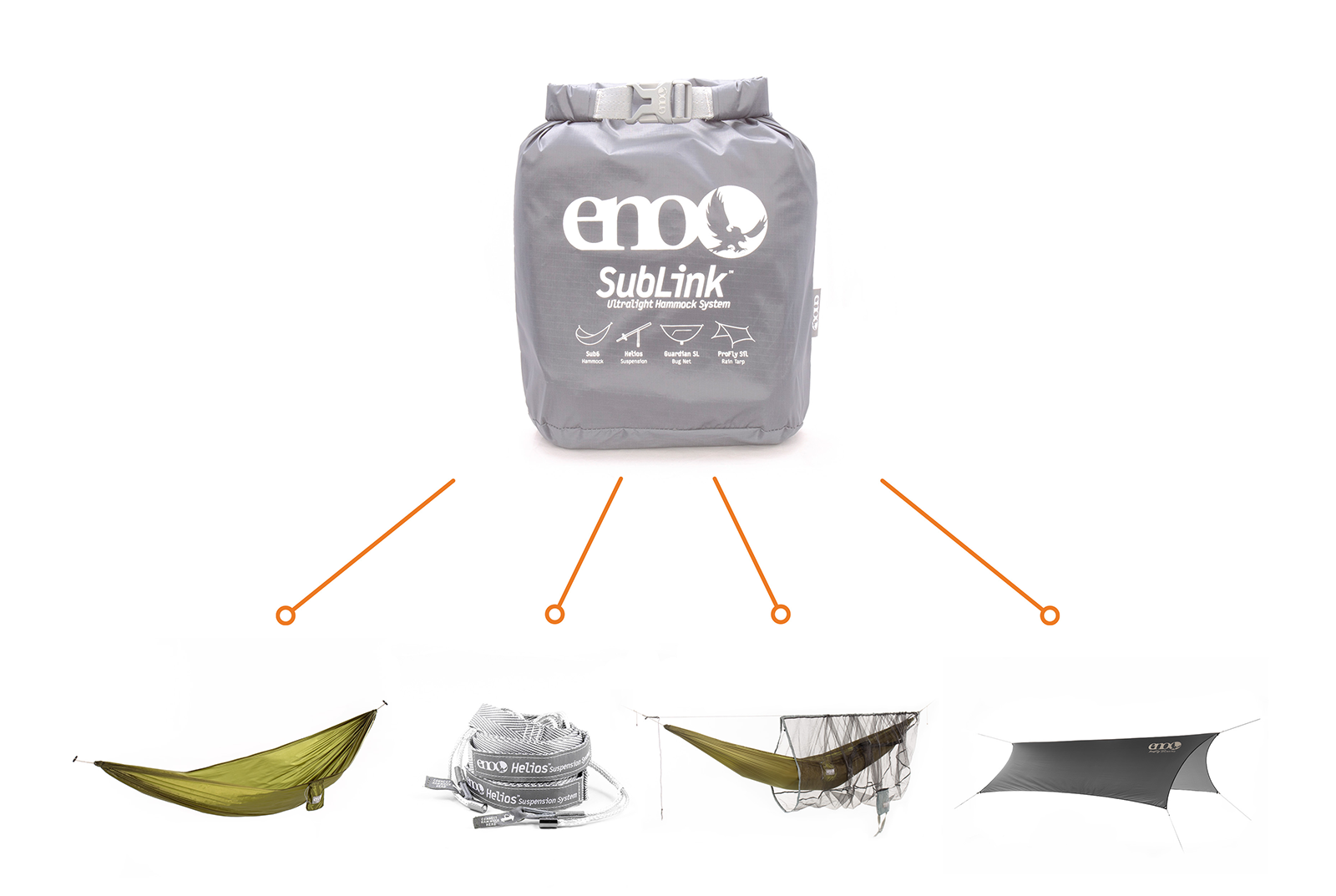 ENO Nation SubLink™ Hammock Shelter System