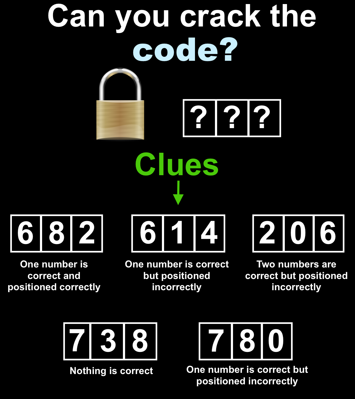 can you crack the code 682