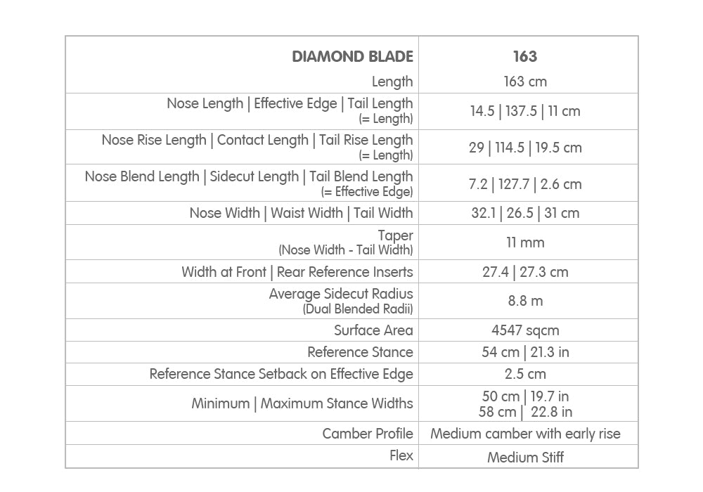 Fullbag Diamond Blade specs
