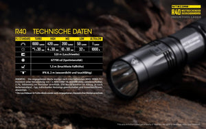 Home Defence Nitcore RC40 - Austrian Tactical & Survival