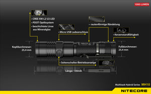 Nitecore MH10 - Austrian Tactical & Survival