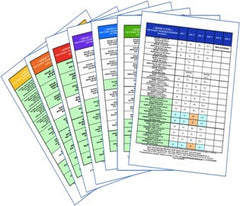 2015 Digital PDF Scale Charts (Individual Grades Sold Separately)