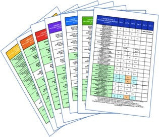2015 Scale Charts (Individual Grades Sold Separately or in Teacher Sets)