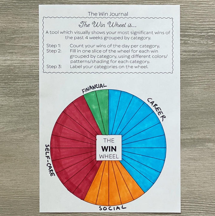 The WIN Wheel