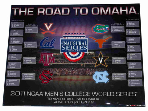 "Shop College World Series 2011 The Road to Omaha Ready to Frame Print 16"" X 20"""