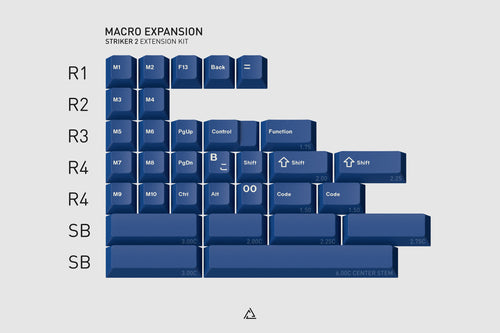 GMK Striker 2 Macro Expansion: The Macro Expansion add-on kit extends the Core's layout coverage and provides support for 660-like keyboards, standalone numpads, ergonomic and split keyboards, 88-key tenkeyless boards, 60% keyboards with arrows, and extended boards.