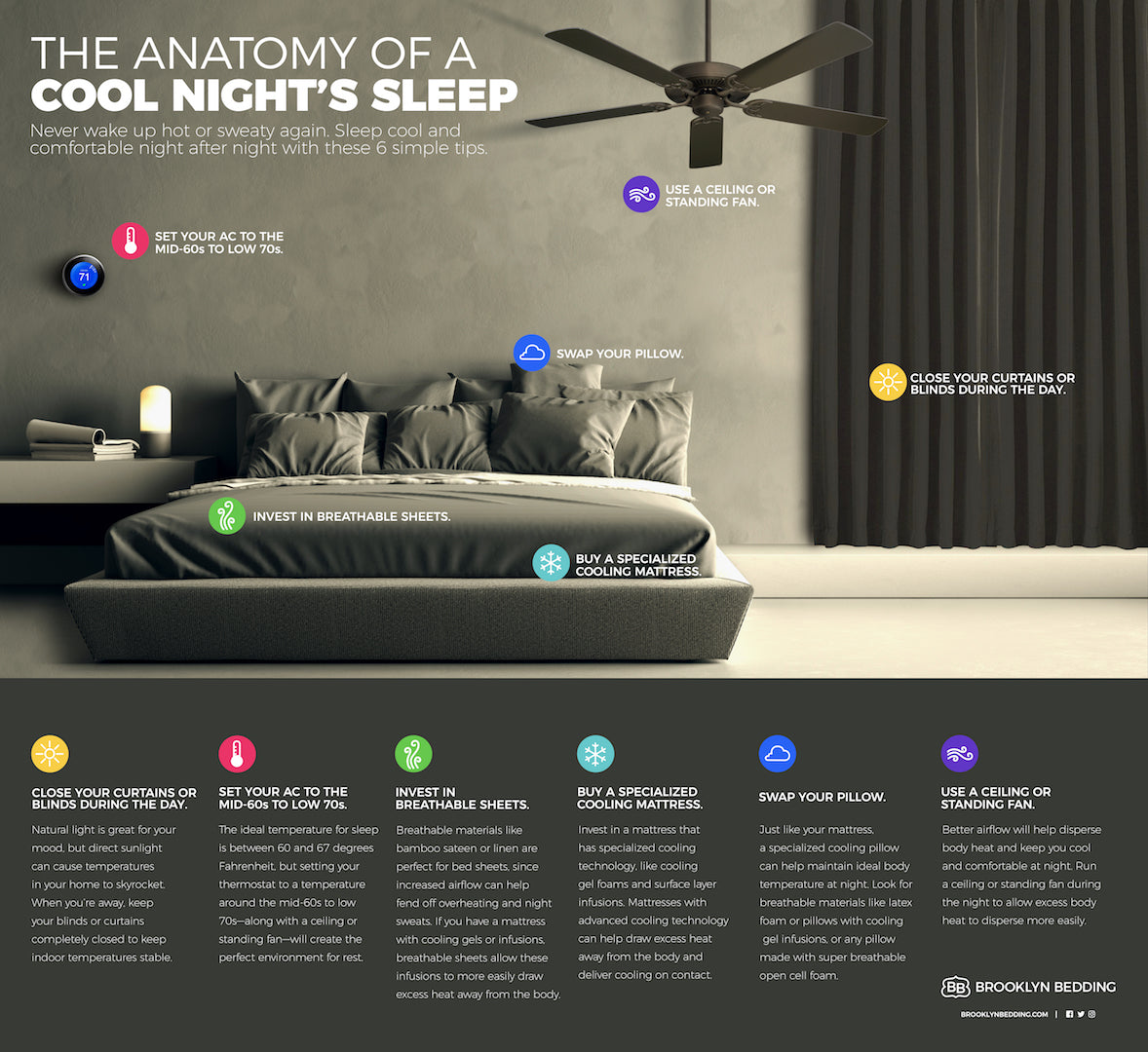 anatomy of a cool nights sleep