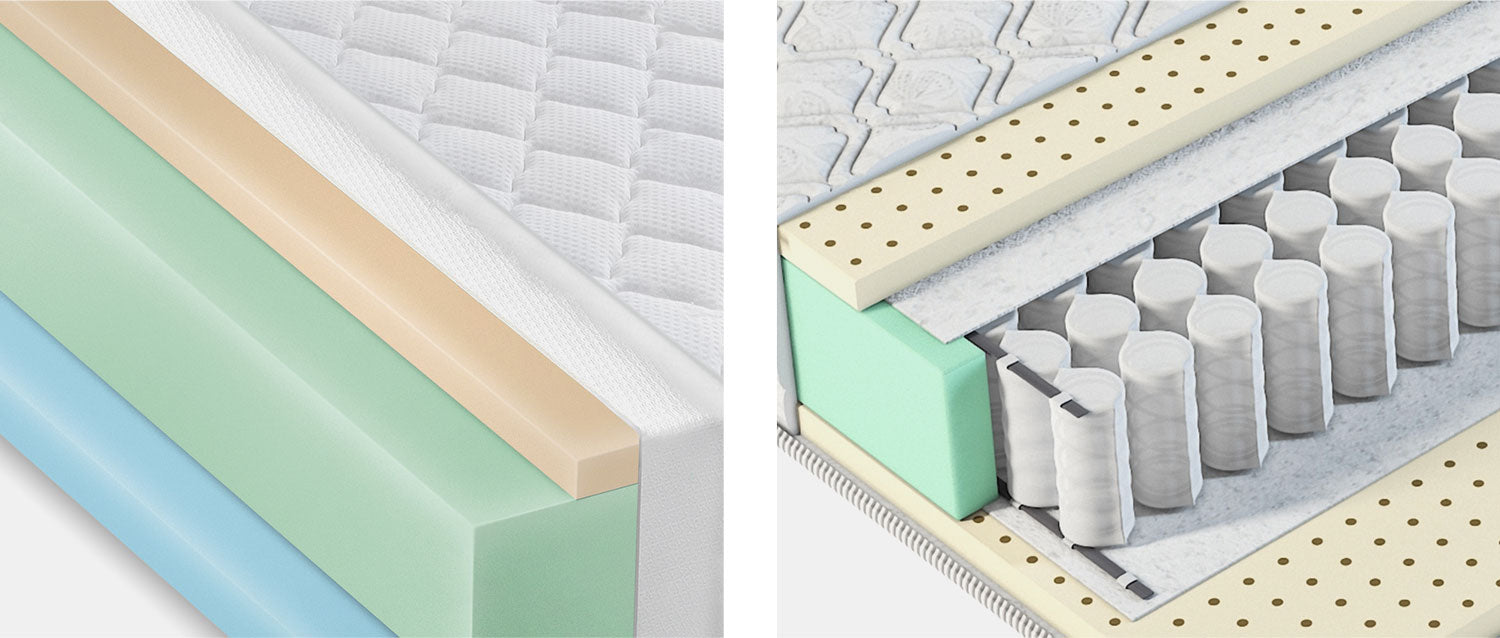 close up of mattress materials