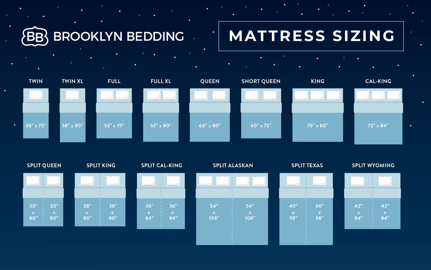 mattress sizing infographic