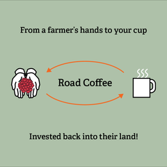 coffee roaster, locally roasted, free shipping with any Canadian subscription beyond fair trade for farmers, micro-loans to lift them from poverty into independence and freedom