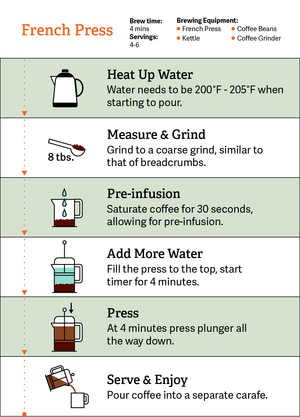 Road Coffee French Press Guide