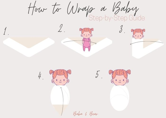 Step by step guide of how to swaddle a baby with pictures of baby at each stage of swaddling