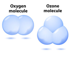 Oxygen and Ozone Molecule