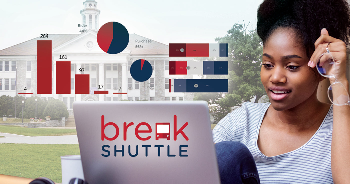 breakshuttle survey results graphic header - survey of college students during covid19 for fall 2020
