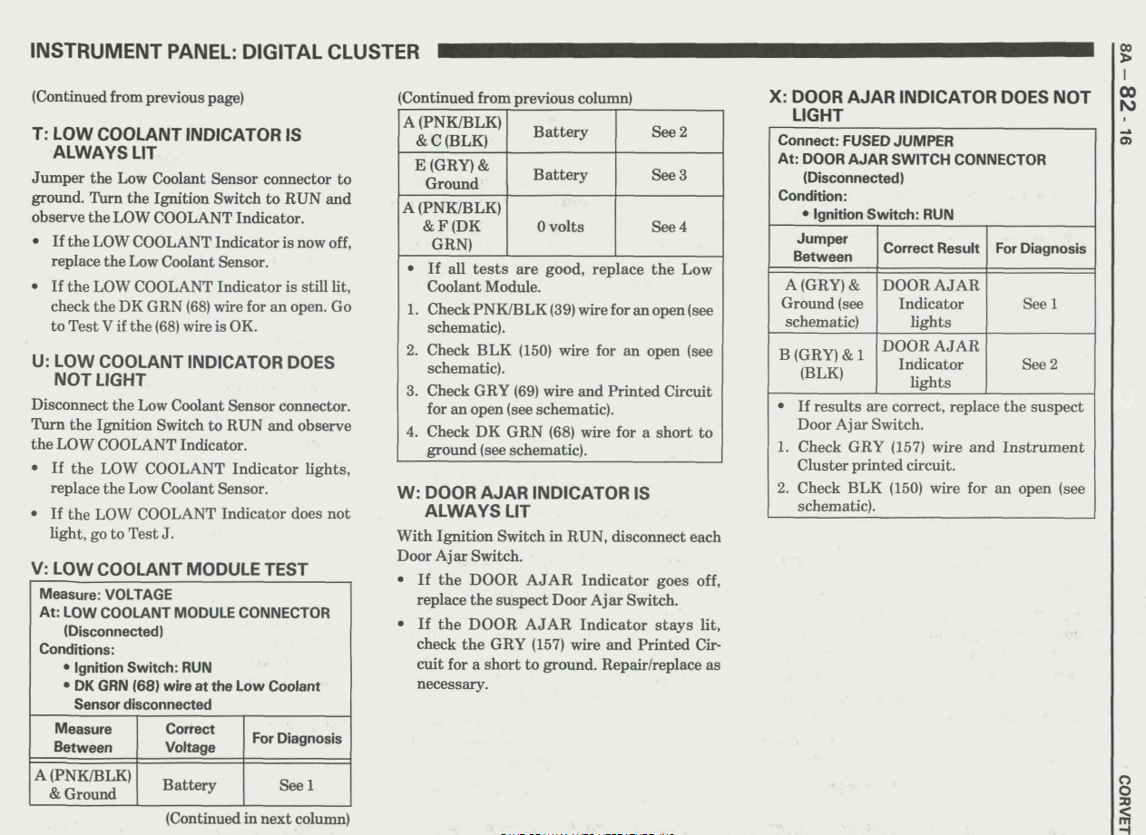 1984-1989 Corvette Cluster Wiring and Troubleshooting Info