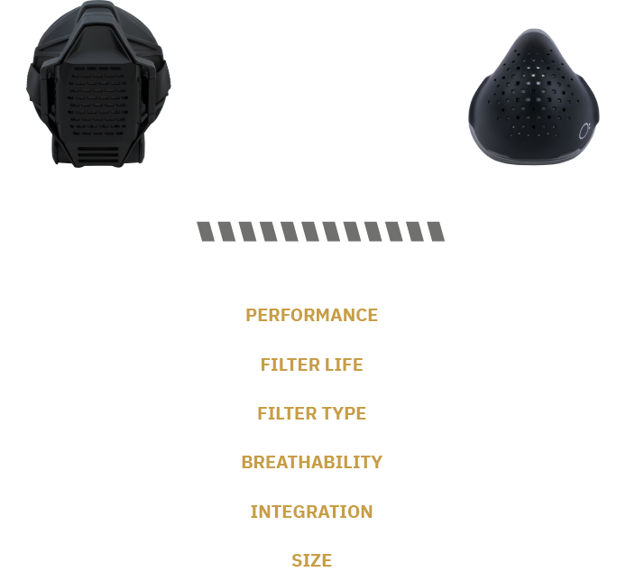 Infographic comparing features of the Tactical Respirator 1 and Tactical Respirator 2