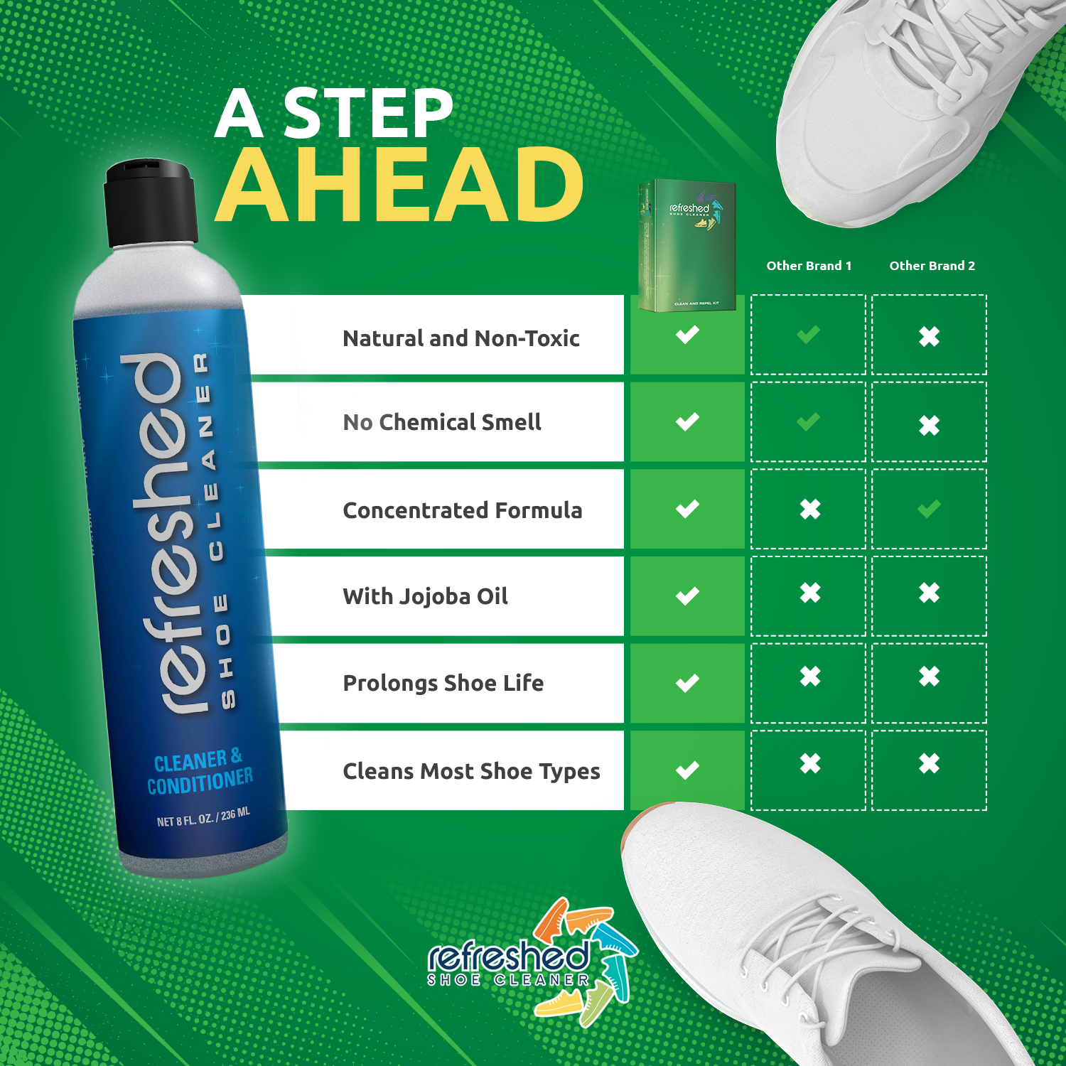 Refreshed Clean & Repel Kit