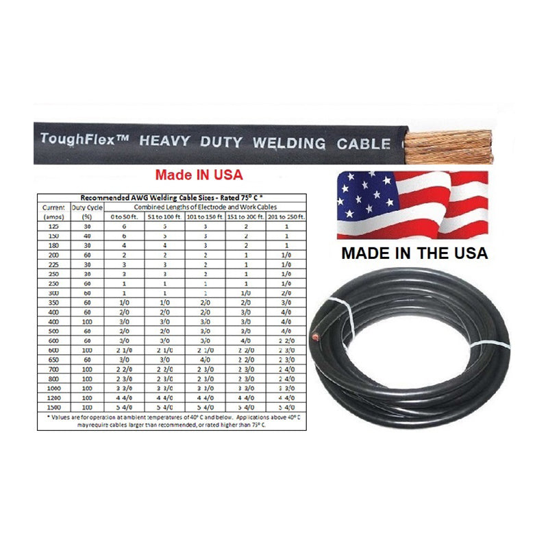 Welding Cable (