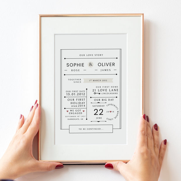 Personalised Our Love Story Wedding Anniversary Print
