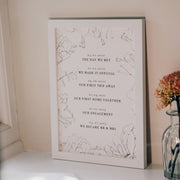 Personalised Our Story Wild Flower Print