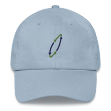 Load image into Gallery viewer, Rerip Logo Baseball Hat