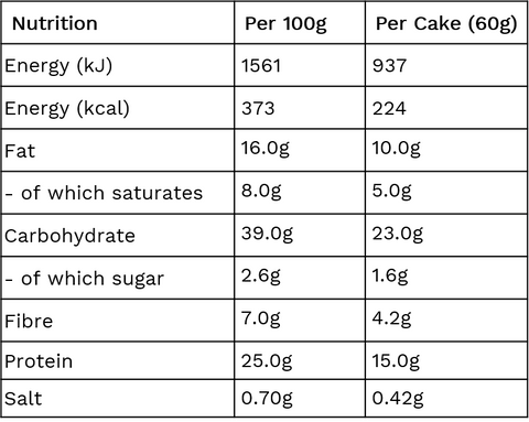 PhD Carrot Cake Protein Smart Cake Nutrition