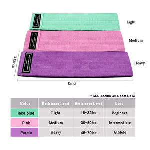 Unisex anti-slip fabric resistance workout exercise bands for legs thigh glute squat