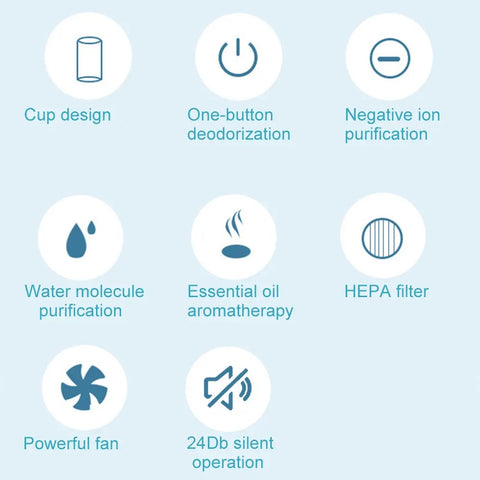 air purifier specification