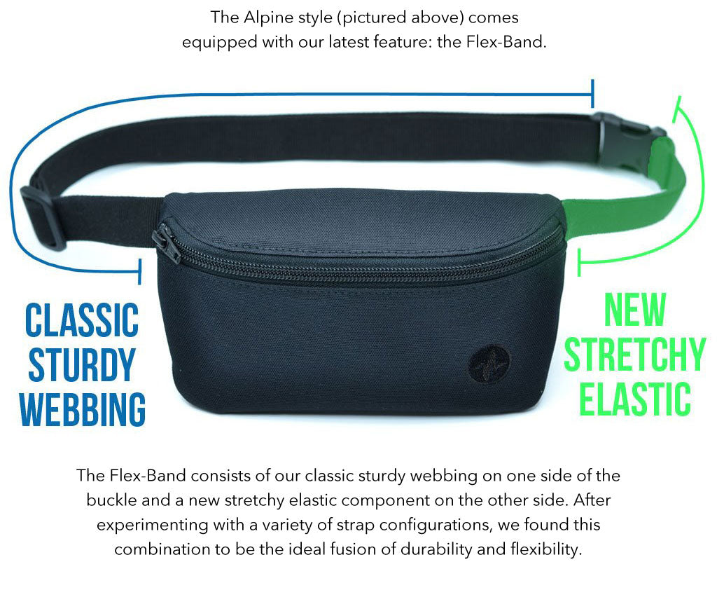 Alpine Jaunt Fanny Pack Flex-Band Details
