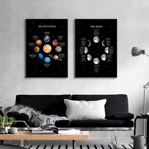 Moon Phase & Solar System Canvas Poster - Morpheus Box