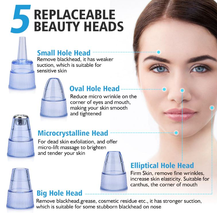 Blackheads & Pore Vacuum Suction Cleanser™ - OurBeautyForum