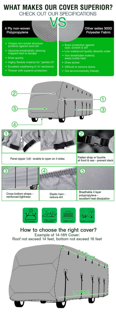 Heavy Duty 16-18ft 4 Layer Caravan Campervan Cover UV ...