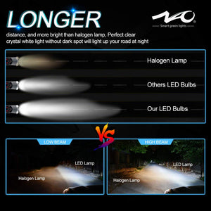 NAO 9006/HB4 and 9005/HB3 LED Headlight Bulbs High/Low Beam Combo (2 Sets) 72W 8000LM 6000K All-In-One Conversion Kit Light Bulbs Cool White